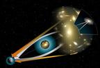 A gravitációs lencse