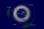 A Naprendszer kisbolygóöve