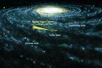 Hol található a Nap a galaxisunkban?