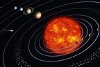 A bolygóközi tér